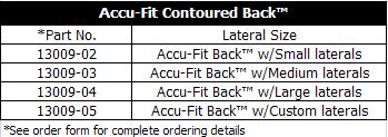 Innovative Concepts - Accu Fit Contoured Back