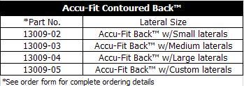 Innovative Concepts - Accu Fit Contoured Back
