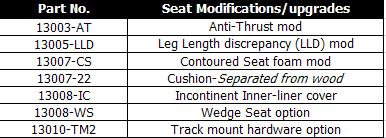 Innovative Concepts - Seat Modifications