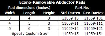 ICRehab Economy Removable Abductor Pads