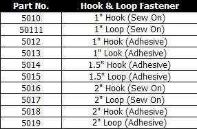 Innovative Concepts Hook Loop Fasteners
