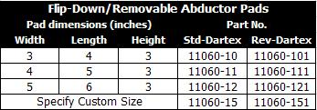 ICRehab Flip Down Removeable Abductor Pads