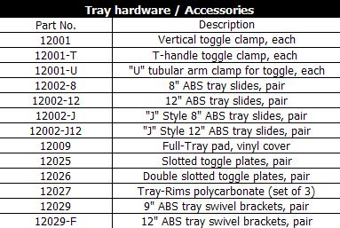 Innovative Concepts Tray Hardware Accessories